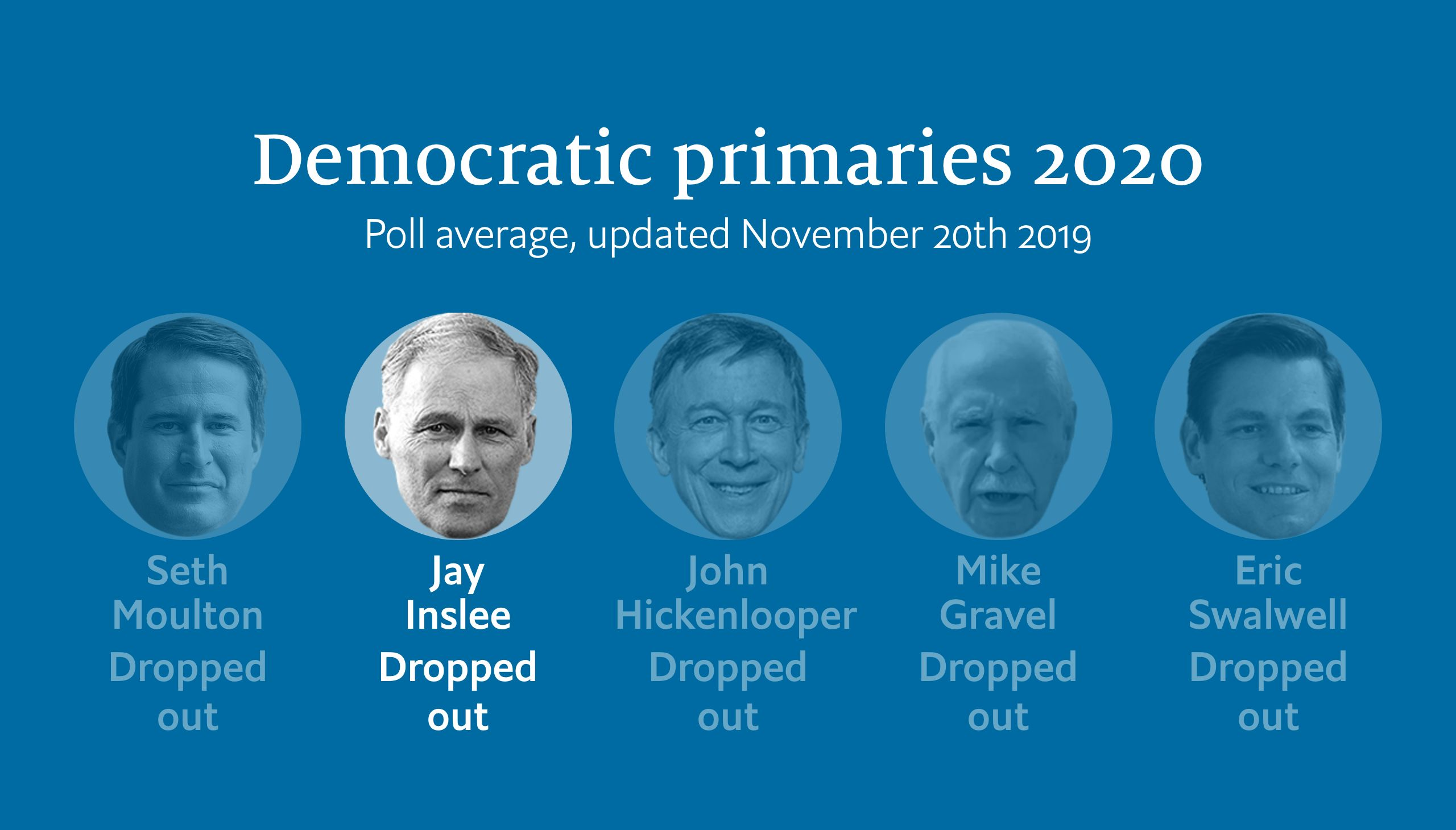Jay Inslee — Democratic primaries 2020