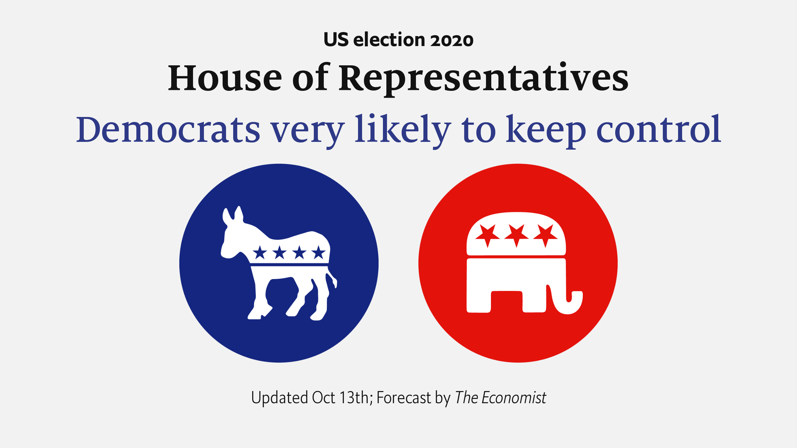 House of Representatives—Forecasting the US 2020 elections
